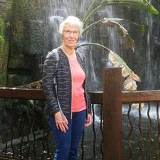 Irmgard felhasználói profilja