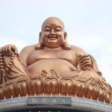 Minggui - Profil Użytkownika