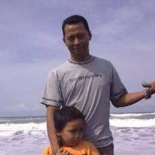Anjar User Profile