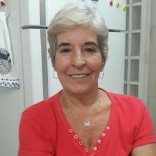 Användarprofil för Maria Do Carmo Gomes