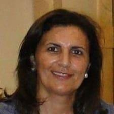 Nélia Dos Anjos User Profile