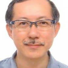 Jih Min - Uživatelský profil