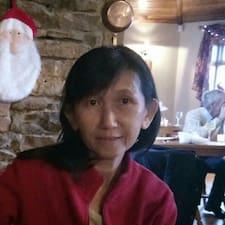 Foong Mei - Profil Użytkownika