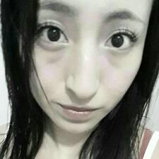 Anahi felhasználói profilja