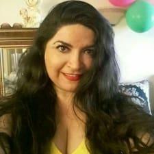 Profil Pengguna Mirta Cecilia