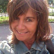 Ingeborg Brugerprofil