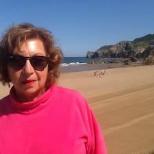 Henkilön María Ester käyttäjäprofiili