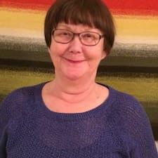 Aino Helena User Profile