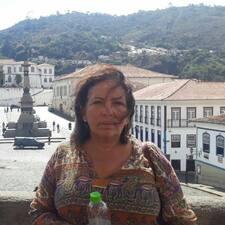Corina felhasználói profilja