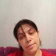 Profil Pengguna Malyka