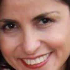 Кориснички профил на Ivette