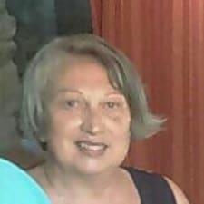 Lucia Mariantonia User Profile