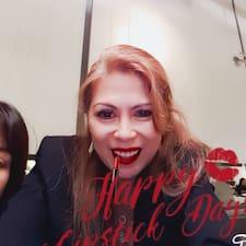 Tunku Afwida - Uživatelský profil