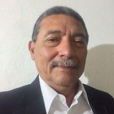 Profil Pengguna Ramón A.