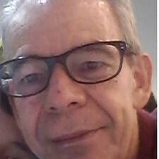 Profil Pengguna Esteban A.