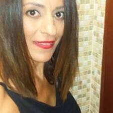 Profil Pengguna Papageorgopoulou