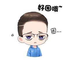 Haohao - Uživatelský profil