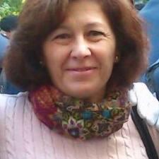Mª Pilar - Uživatelský profil