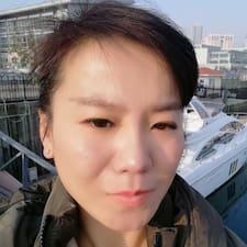 献 felhasználói profilja
