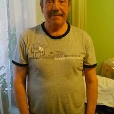Profil utilisateur de Петр