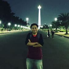 Ahmad Syahid - Profil Użytkownika