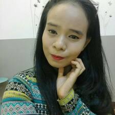 Norsazlyana Bt - Uživatelský profil