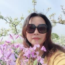 晋红 felhasználói profilja