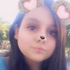 María Teresa Kullanıcı Profili