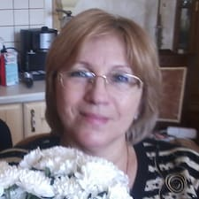 Gebruikersprofiel Елена Ивановна