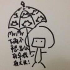 Hongさんのプロフィール