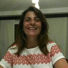 María User Profile