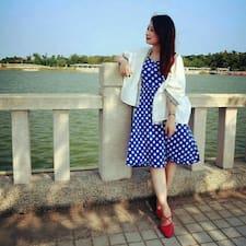 Profil korisnika Sanny