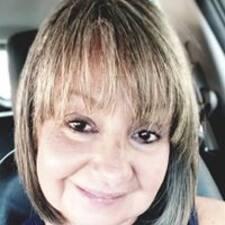 Profil korisnika Dianora