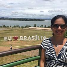 Profil korisnika Maria-Raquel