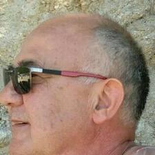 Γιαννης - Profil Użytkownika