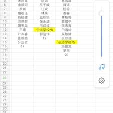 Perfil de usuario de 琼瑶