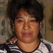 Fanny Dianda User Profile