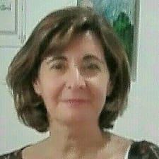 Perfil do utilizador de Gloria María