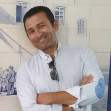Användarprofil för Aníbal