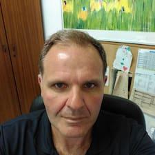 Toni - Profil Użytkownika