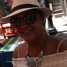 Profil korisnika Ludmilla