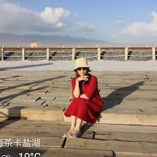 佩佩 felhasználói profilja