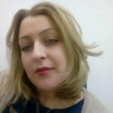Louji - Profil Użytkownika
