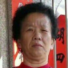 瑞玉 felhasználói profilja
