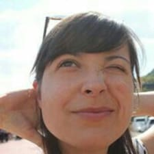 Bettina felhasználói profilja
