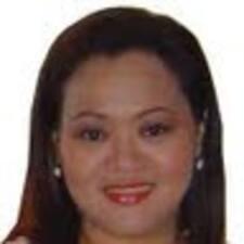 Ma Jesusa User Profile