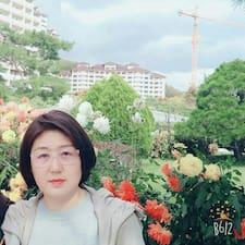 Jung Wook - Profil Użytkownika