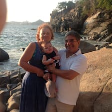 Maria De Lourdes - Uživatelský profil