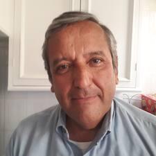 Profil utilisateur de Rafael Alberto