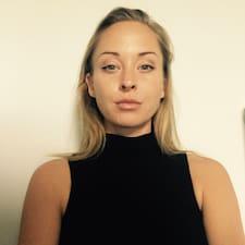 Hannah - Profil Użytkownika